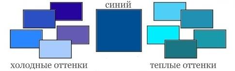 Теплые и холодные оттенки синего