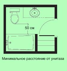 Расстояние от унитаза