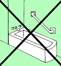Поручни в ванной