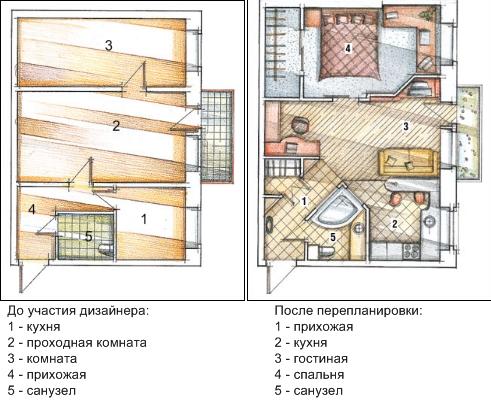 Перепланировка 2-х комнатной квартиры хрущевки 44 кв м
