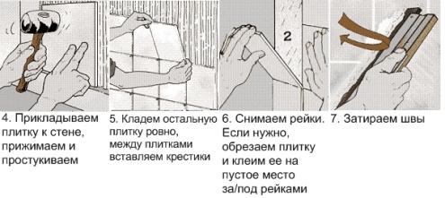 как укладывать плитку на стену