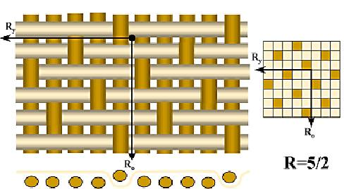 сатиновое плетение постельного белья