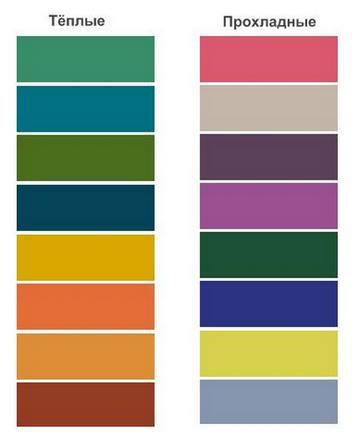 цвета для создания уюта в квартире