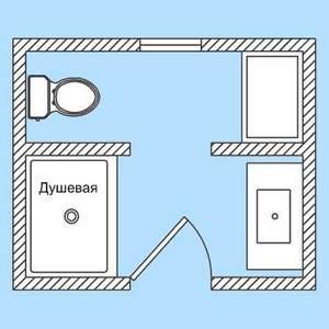 располоежение душевой кабины в квадратной ванной