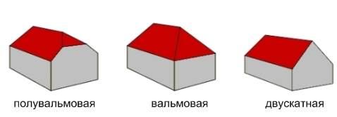 крыша английского дома