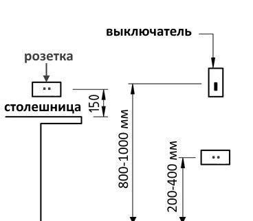 На какой высоте делать розетки и выключатели