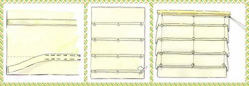 как шьется римская штора